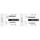 【HONDA(本田)】One key 內鎖芯-type B