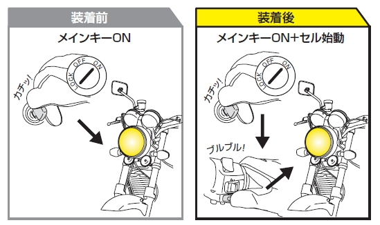 【DAYTONA】自動燈光配線開關組 - 「Webike-摩托百貨」