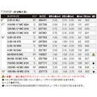 【DUNLOP】TT100GP 【100/90-19 MC 57H TL】輪胎 - 「Webike-摩托百貨」