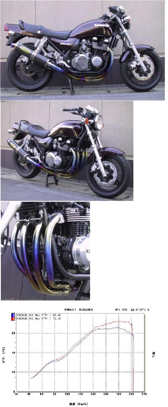 NASSERT-3D UP  Hyper back(固定式)全段排氣管