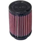 K&N.通用型空氣濾芯 (圓柱形).商品編號:RB-0510
