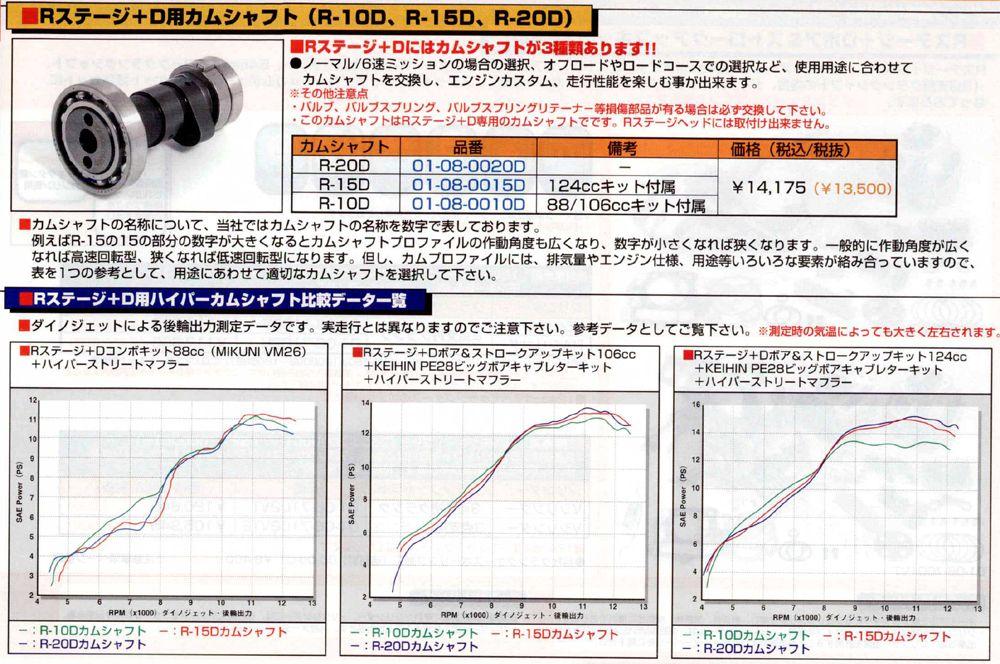【SP武川】RStage+D專用凸輪軸 - 「Webike-摩托百貨」