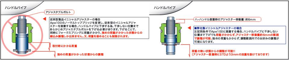 【SP武川】前叉預載調整器 - 「Webike-摩托百貨」