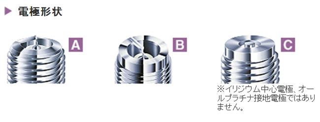 【DENSO】競賽型 銥合金 火星塞 IK01-31 - 「Webike-摩托百貨」