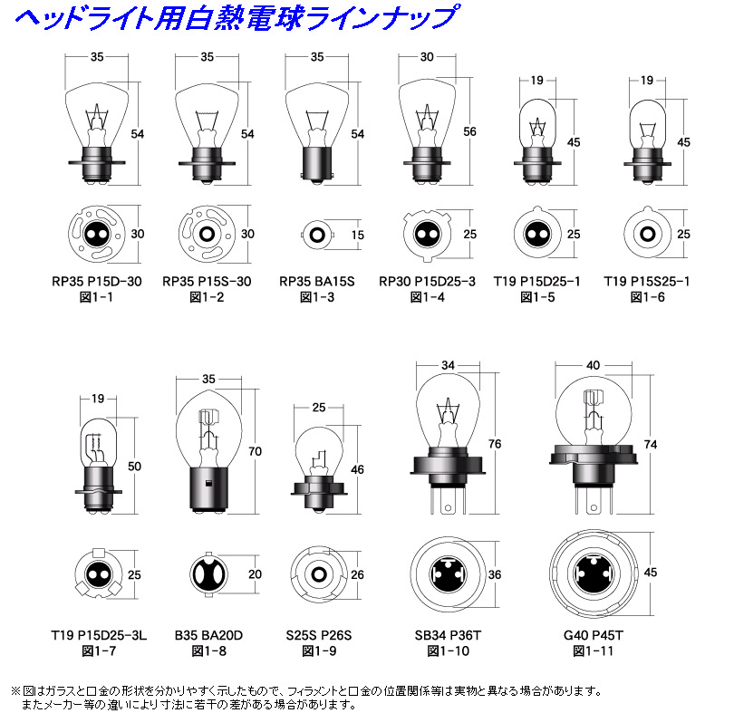 頭燈燈泡 T19 P15D25-1