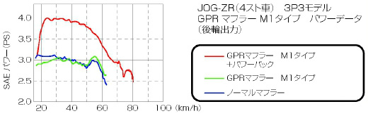【KITACO】GPR down 碳纖維全段排氣管 (M1) - 「Webike-摩托百貨」