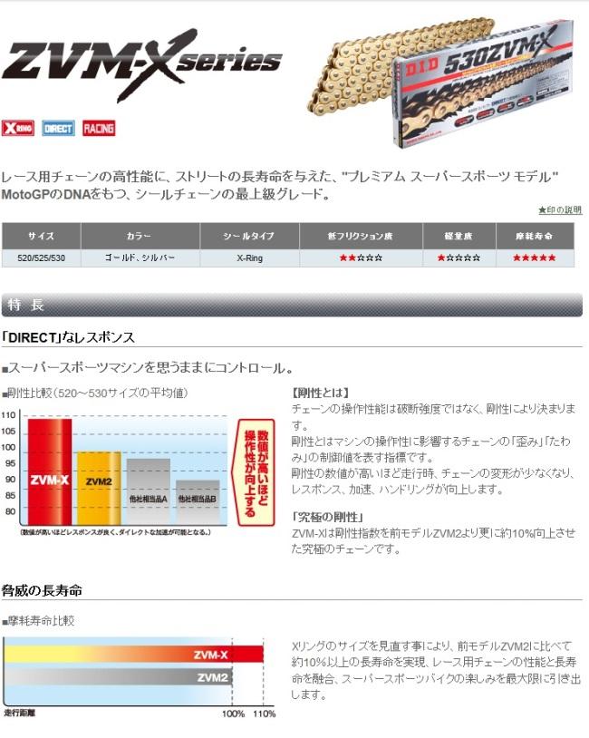 【DID】ZVM-X 系列 520ZVM-X 金色鏈條 - 「Webike-摩托百貨」