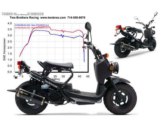 【Two Brothers Racing】全段排氣管 (M2 鋁合金消音器) - 「Webike-摩托百貨」
