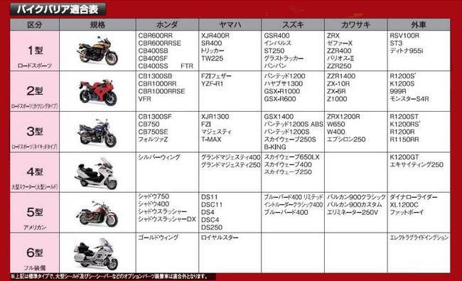 【平山産業】摩托車罩 NO.2 - 「Webike-摩托百貨」