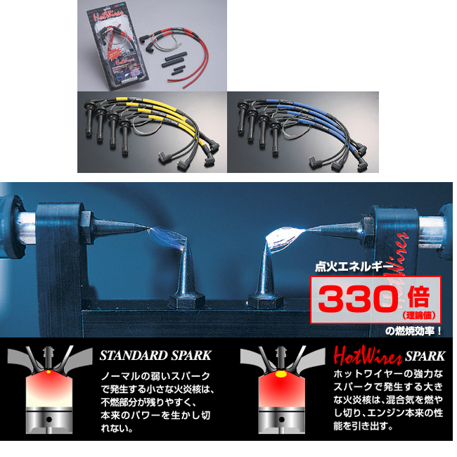 【NOLOGY】強力矽導線(1車分套裝商品) - 「Webike-摩托百貨」