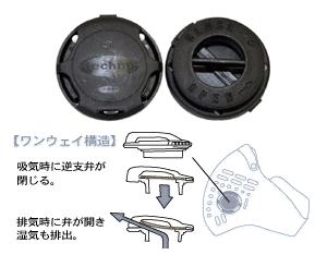 【RESPRO】Techno閥型口罩-專用閥 - 「Webike-摩托百貨」