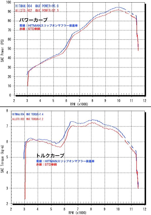【RC甲子園】排氣管尾段 - 「Webike-摩托百貨」