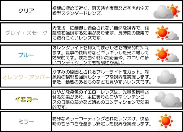 【SCOTT】TYRANT/HUSTLE越野風鏡專用透氣防霧鏡片 - 「Webike-摩托百貨」