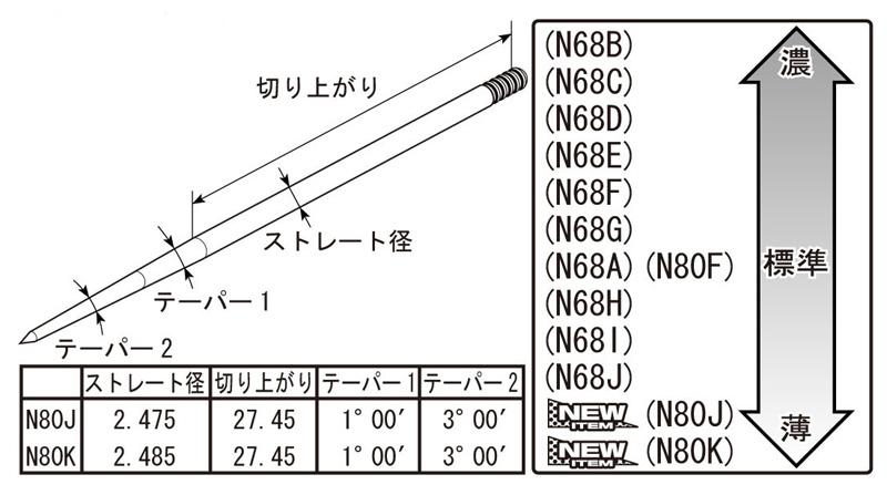 PWK28 JNeedle N80J