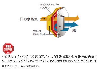 【GOLDWIN】Wind stopper外套 - 「Webike-摩托百貨」