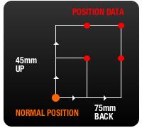 【WOODSTOCK】Mid 腳踏套件 (SPORTSTER -03用)
