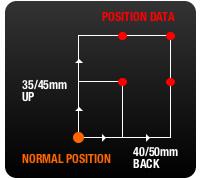 【WOODSTOCK】腳踏後移套件 (ZEPHYR750用) - 「Webike-摩托百貨」