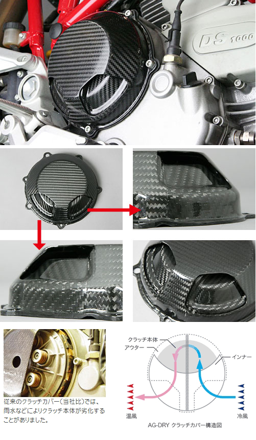Twin clutch cover