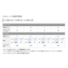 【SHOEI】J-FORCE SV 中央內襯 - 「Webike-摩托百貨」
