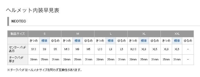 【SHOEI】NEOTEC (NEOTEC) 中央內襯 TYPE-D - 「Webike-摩托百貨」