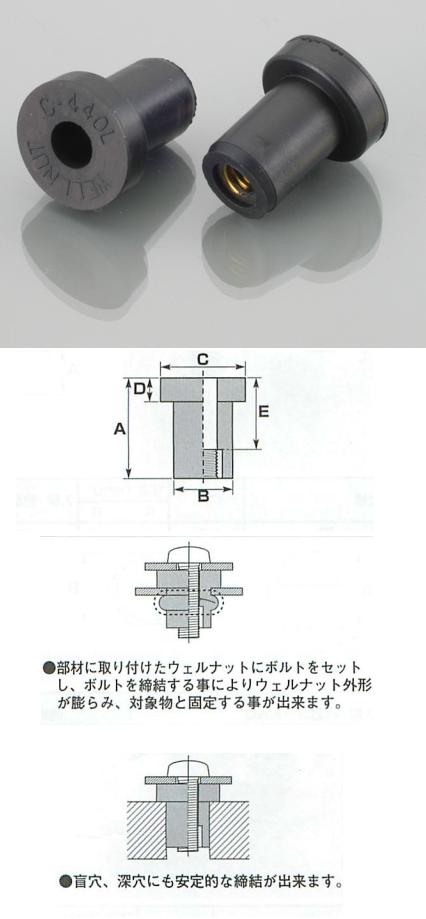 內嵌式橡膠螺帽