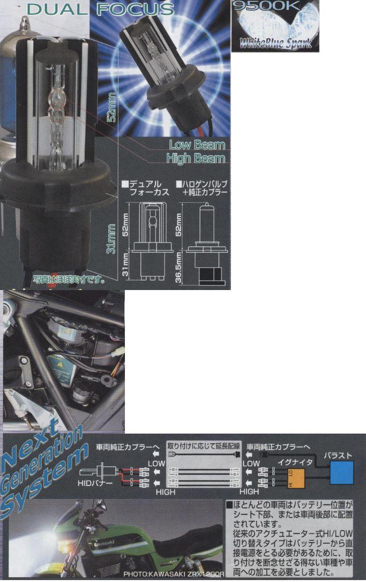 Delta Edge HID 氙氣燈單元 (雙焦點型)