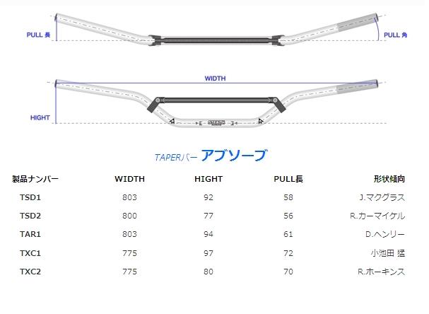 【STEALTH】STEALTH Taper Bar Handle Absorb 把手 - 「Webike-摩托百貨」