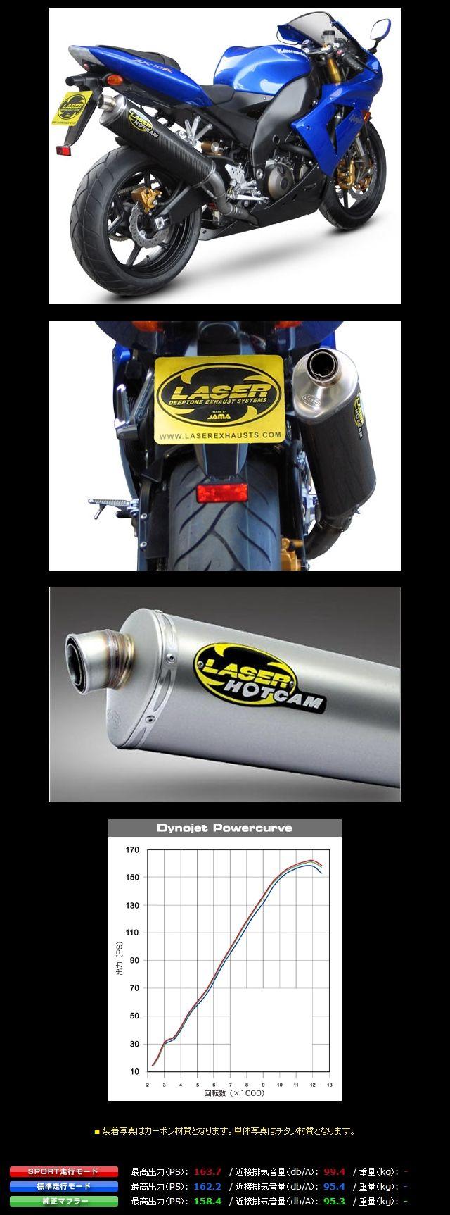 Hot Cam 排氣管尾段