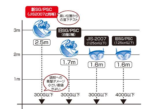 【WINS】CR-1 Modify安全帽 - 「Webike-摩托百貨」