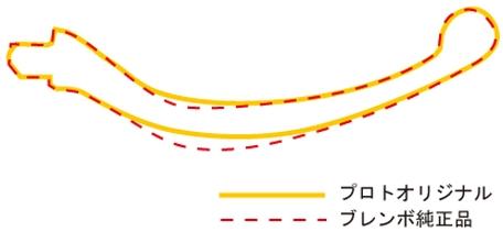 【PLOT】PLOT 原廠型細長拉桿 - 「Webike-摩托百貨」