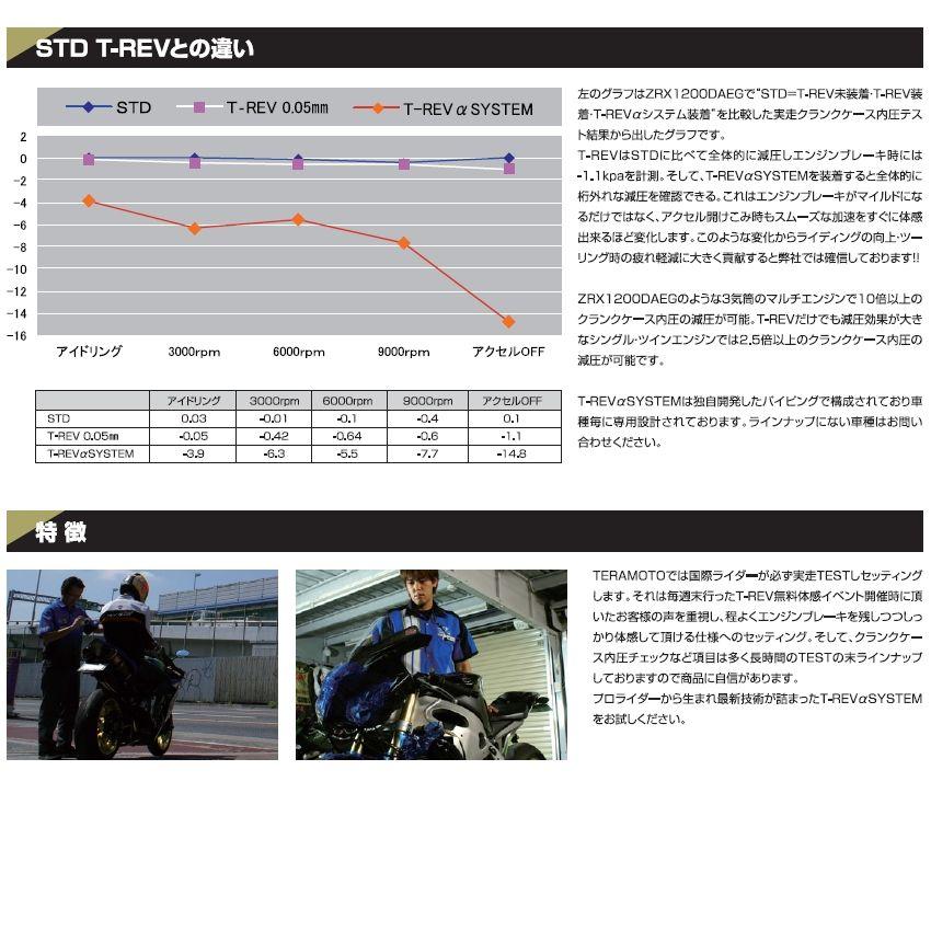 【T-REV】T-REV α System 洩壓閥套件 - 「Webike-摩托百貨」