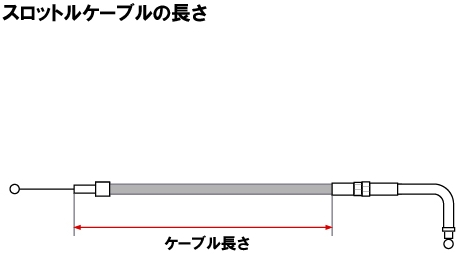 【Neofactory】油門拉索 33吋 90度 (不鏽鋼網格狀) -95y BT用 - 「Webike-摩托百貨」
