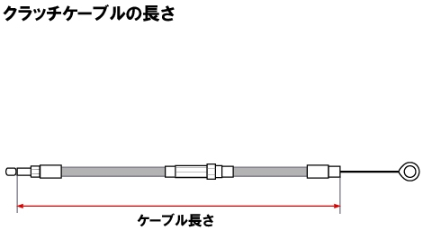 【Neofactory】離合器拉索 74吋 (不鏽鋼網格狀) 6速 BT用 - 「Webike-摩托百貨」