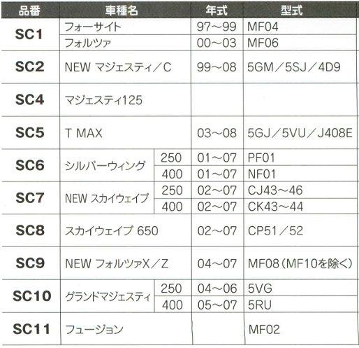 【REIT】SC8 椅墊罩 - 「Webike-摩托百貨」