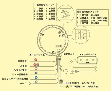 【永井電子】Ultra Clubman系列 步進式轉速表 - 「Webike-摩托百貨」
