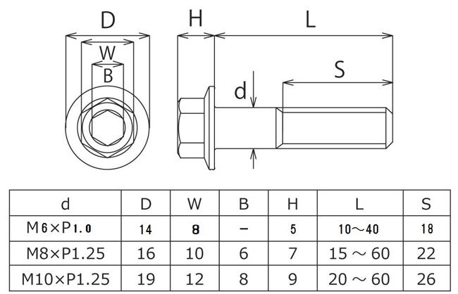 【βTITANIUM】墊圈頭六角螺絲 M6×20L - 「Webike-摩托百貨」