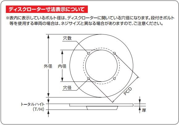 【BRAKING】浪花型煞車碟盤 (SK2系列) - 「Webike-摩托百貨」