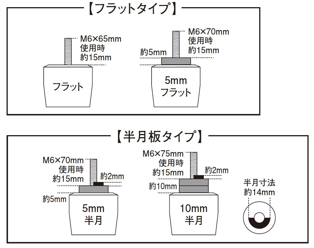 【POSH】SUZUKI M6用 平衡端子 - 「Webike-摩托百貨」
