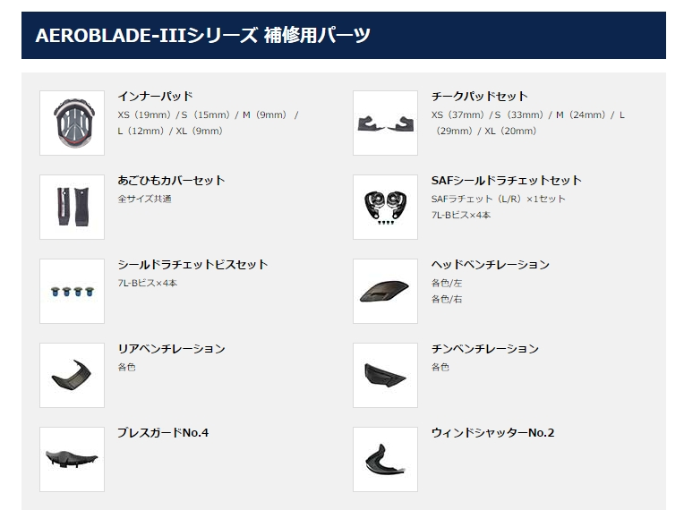 AEROBLADE-III  安全帽 下巴透氣孔套件