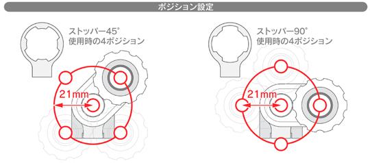 【MotoCrazy】SBK 鋁合金腳踏 RC-8P套件 21mm (8段調整) - 「Webike-摩托百貨」