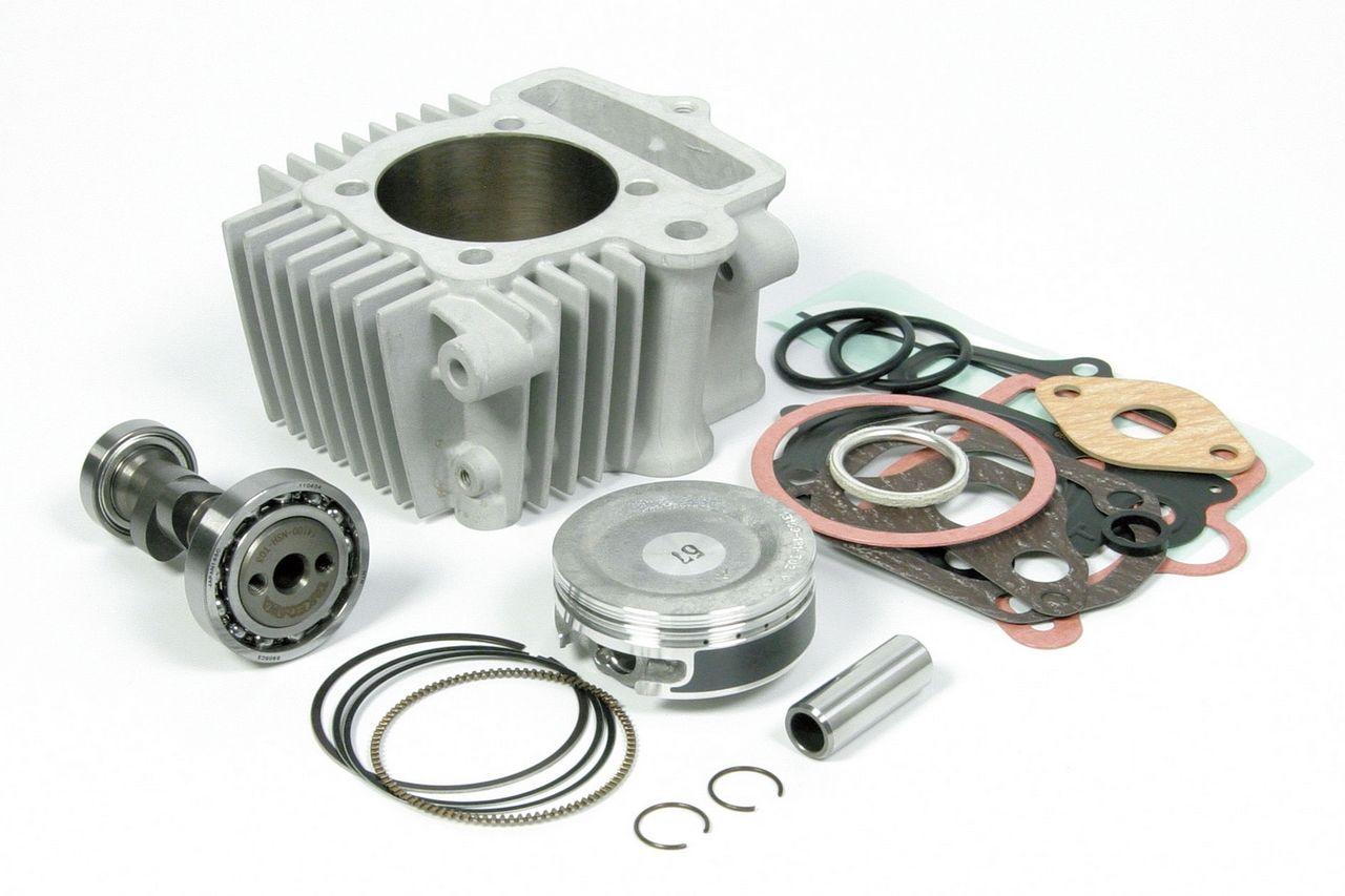 S Stage SCUT106cc加大缸徑套件