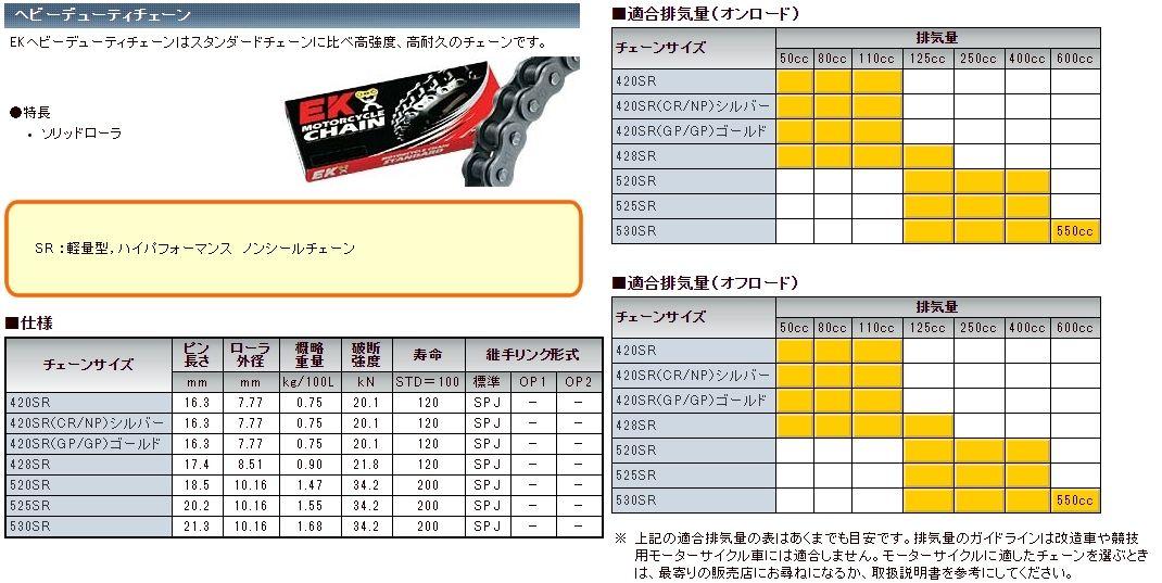 【EK CHAIN】加重鏈條 428SR - 「Webike-摩托百貨」