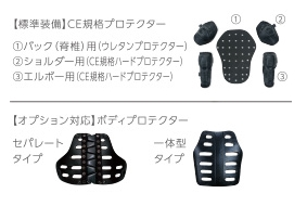 【HONDA RIDING GEAR】防護冬季連帽外套