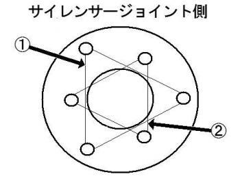 【KN企劃】排氣管尾段