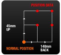 【WOODSTOCK】腳踏後移套件 Z1 / Z1000MkII / Z750 / Z900 / Z1000用
