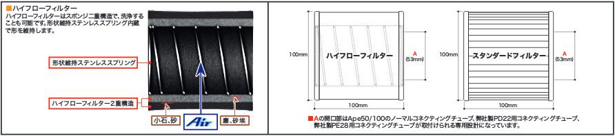 【SP武川】高流量空氣濾芯 套件 - 「Webike-摩托百貨」