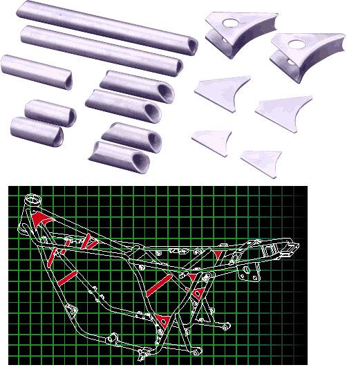 鉻鉬框架強化組 (15PC)