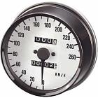 PMC/エレクトリックホワイトスピードメーター