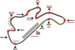 2014motogp_pi_test_map