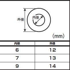 【K-CON】煞車主缸油管(煞車/離合器) - 「Webike-摩托百貨」